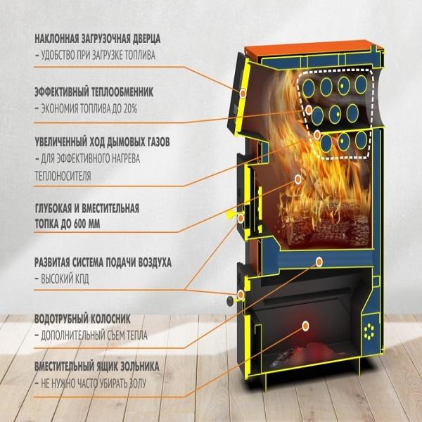 Твердотопливный котел КУППЕР ПРО-22 (2018)